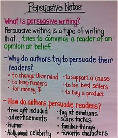 how to write a persuasive essay grade 5